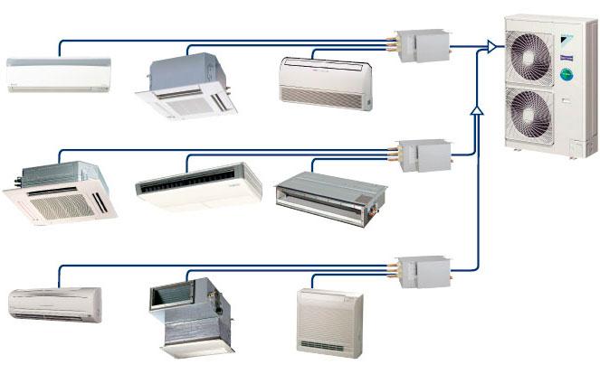 Hệ thống máy lạnh Trung tâm